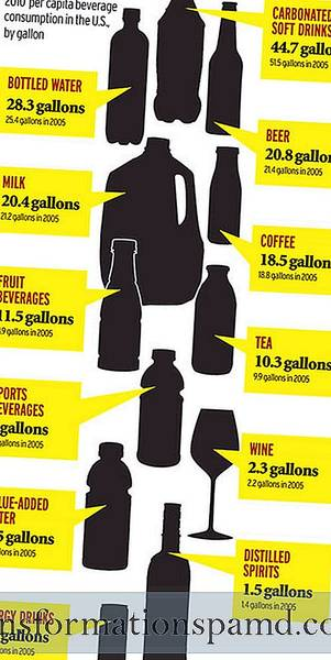 Hydration Nation (infographie)