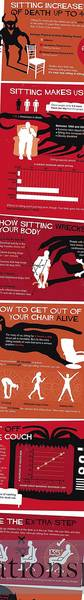 Sitting Killing You (Infographic)