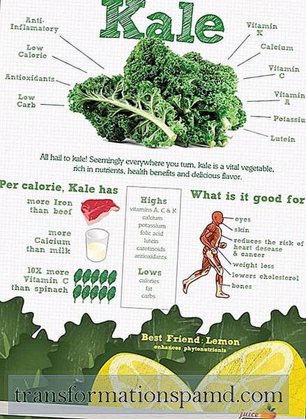 All Hail Kale! (Infographic)